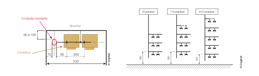 Montage_implantations_verticale_et_horizontale_6_a_10_compteurs